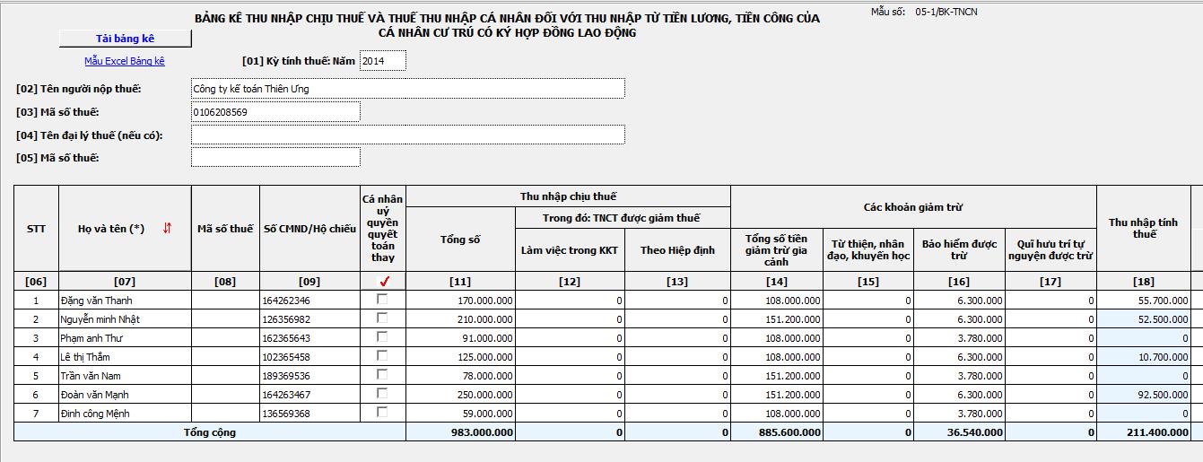 cách lập tờ khai quyết toán thuế thu nhập cá nhân