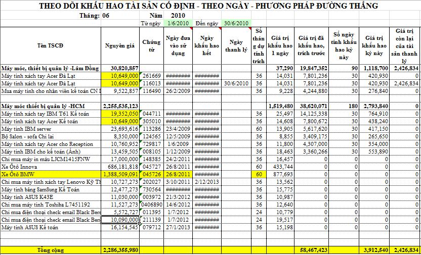 File Excel theo dõi TSCĐ tính theo ngày theo phương pháp đường thẳng