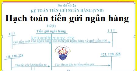 Cách hạch toán tiền gửi ngân hàng - Tài khoản 112
