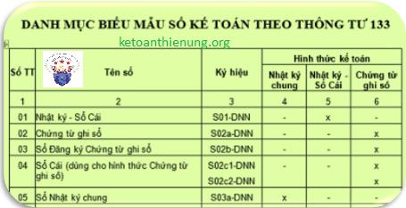 Hệ thống sổ sách kế toán theo Thông tư 133/2016/TT-BTC