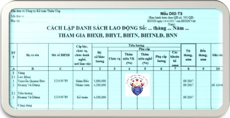 Cách ghi Danh sách tham gia BHXH Mẫu D02-TS theo QĐ 595