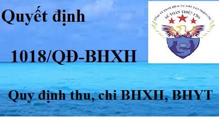 Quyết định 1018/QĐ-BHXH sửa đổi quản lý thi, chi BHXH, BHYT