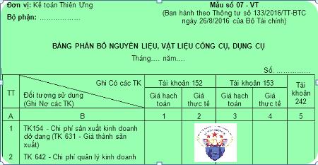 Mẫu bảng phân bổ nguyên vật liệu CCDC theo Thông tư 200, 133