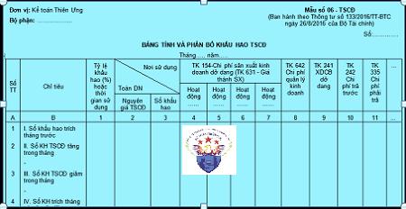 Mẫu bảng tính phân bổ khấu hao TSCĐ theo Thông tư 200 và 133